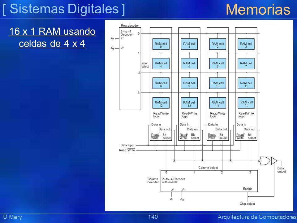 Memorias [ Sistemas Digitales ] 16 x 1 RAM usando celdas de 4 x 4